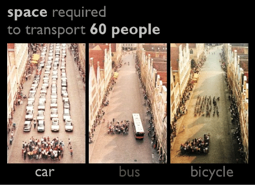 space-required-to-transport-60-people-car-bus-bicycle